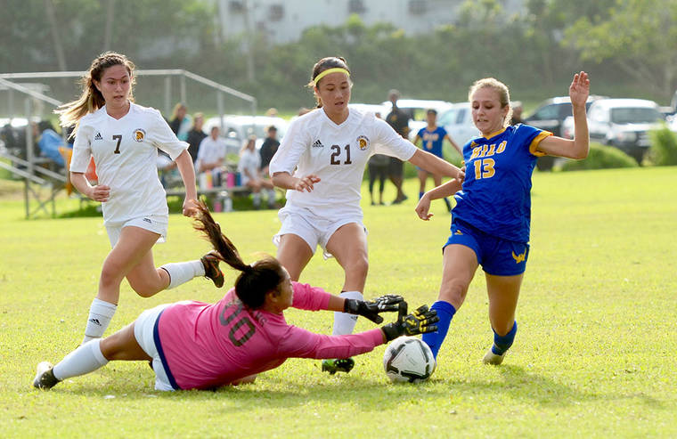Welcome home, ladies: UHH soccer looks for boost from infusion of local talent - Hawaii Tribune-Herald